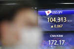 A currency trader watches computer monitors near the screens showing the foreign exchange rates at the foreign exchange dealing room in Seoul, South Korea, Friday, Jan. 29, 2021. Asian stock markets were mixed Friday after Wall Street rebounded from its biggest loss in nearly three months, while Japan reported December factory output weakened. (AP Photo/Lee Jin-man)
