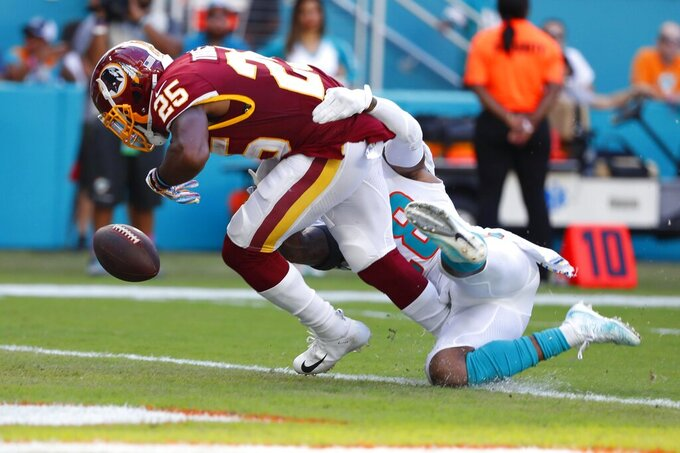 CORRECTS TO CHRIS THOMPSON NOT ADRIAN PETERSON Miami Dolphins strong safety Bobby McCain (28) forces Washington Redskins running back Chris Thompson (25) to drop a pass in the end zone, during the second half at an NFL football game, Sunday, Oct. 13, 2019, in Miami Gardens, Fla. (AP Photo/Wilfredo Lee)