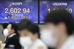 Currency traders watch computer monitors near the screens showing the Korea Composite Stock Price Index (KOSPI), left, and the foreign exchange rate between U.S. dollar and South Korean won at the foreign exchange dealing room in Seoul, South Korea, Thursday, Nov. 26, 2020. Asian shares were mixed Thursday, after Wall Street took a pause from the optimism underlined in a record-setting climb earlier in the week. (AP Photo/Lee Jin-man)