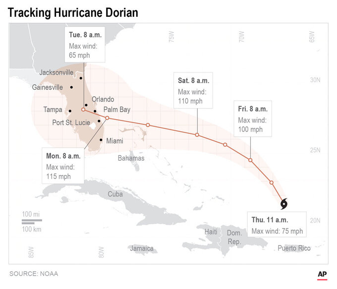Hurricane Dorian prompts move of Boise State-FSU game