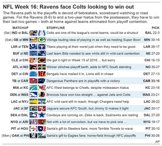 NFL PICKS WK 16