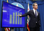 California Gov. Gavin Newsom gestures toward a chart showing the growth of the state's rainy day fund as he discusses his proposed 2020-2021 state budget during a news conference in Sacramento, Calif., Friday, Jan. 10, 2020.. (AP Photo/Rich Pedroncelli)