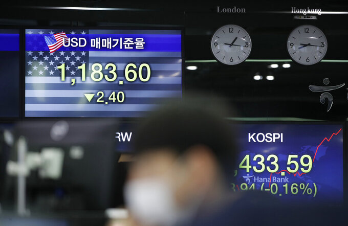 A currency trader walks by the screens showing the Korea Composite Stock Price Index (KOSPI), right, and the foreign exchange rate between U.S. dollar and South Korean won at the foreign exchange dealing room in Seoul, South Korea, Friday, Aug. 14, 2020. Asian shares were mixed on Friday as investors studied fresh data out of China showing its recovery remains subdued. (AP Photo/Lee Jin-man)