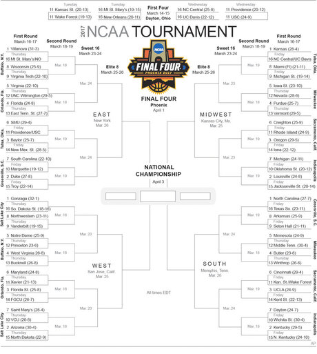 NCAA Tournament Basketball