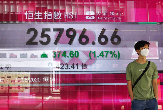 A man walks past a bank electronic board showing the Hong Kong share index outside a Hong Kong local bank Monday, Aug. 31, 2019. Asian stock markets have risen after Wall Street turned in its fifth straight weekly gain and China's manufacturing growth held steady. (AP Photo/Vincent Yu)