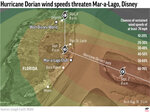Graphic highlights predicted wind speeds across areas in Florida including Trump's Mar-a-Lago Club and Walt Disney World as of Friday Aug. 30 at 11 a.m.;