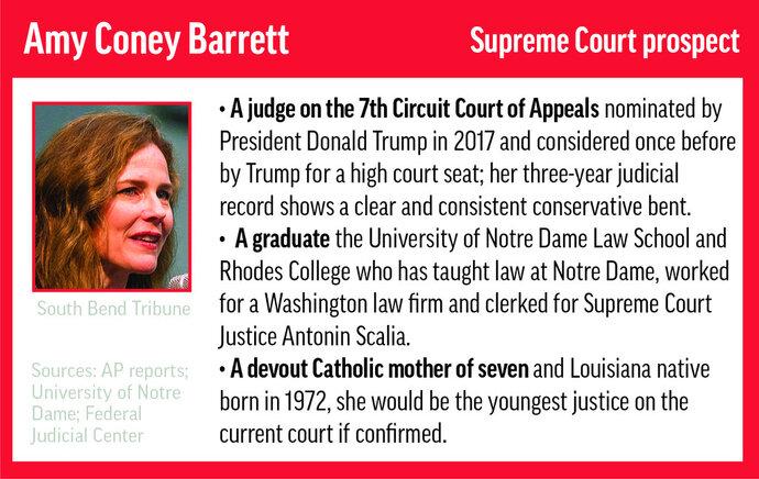 Profile of Amy Coney Barrett, potential Supreme Court nominee;