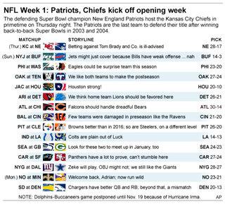 NFL PICKS WK 1