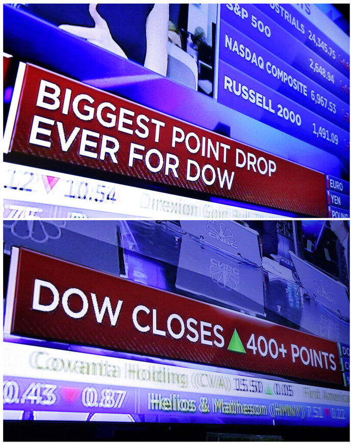 In this combo of file photo taken on the floor of the New York Stock Exchange, a television screen headlines the stock index news at the close of trading on Monday, Feb. 5, 2018, top, and a television screen headlines the Dow Jones industrial average on Monday, Feb. 12. The stock market has found firmer footing following its breathtaking drop earlier this month, where the S&P 500 lost 10 percent in just nine days. (AP Photo/Richard Drew, File)
