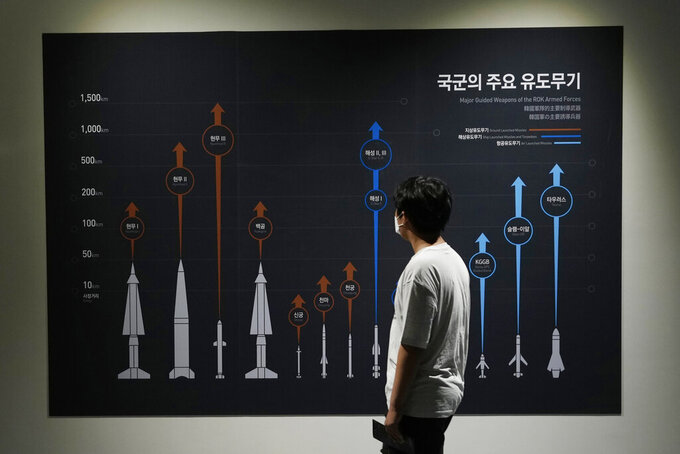 A visitor watches a display board showing major guide weapons of the South Korean armed forces at Korea War Memorial Museum in Seoul, South Korea, Friday, July 23, 2021. Top U.S. and South Korean officials agreed Thursday to try to convince North Korea to return to talks on its nuclear program, which Pyongyang has insisted it won't do in protest of what it calls U.S. hostility. (AP Photo/Ahn Young-joon)