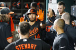Baltimore Orioles' Rio Ruiz (14) is congratulated by teammates in the dugout after hitting a home run during the fourth inning of the team's baseball game against the Texas Rangers in Arlington, Texas, Friday, April 16, 2021. (AP Photo/Roger Steinman)