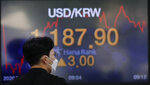 A currency trader walks by the screen showing the foreign exchange rate between U.S. dollar and South Korean won at the foreign exchange dealing room in Seoul, South Korea, Friday, Sept. 11, 2020. Asian shares were mixed Friday following a selloff of technology shares on Wall Street. (AP Photo/Lee Jin-man)