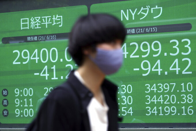 A woman wearing a protective mask walks in front of an electronic stock board showing Japan's Nikkei 225 and New York Dow indexes at a securities firm Wednesday, June 16, 2021, in Tokyo. Asian shares were mixed in quiet trading Wednesday ahead of a U.S. Federal Reserve meeting that may give clues on what lies ahead with its massive support for markets. (AP Photo/Eugene Hoshiko)