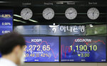 A currency trader walks near the screens showing the Korea Composite Stock Price Index (KOSPI), left, and the foreign exchange rate between U.S. dollar and South Korean won at the foreign exchange dealing room in Seoul, South Korea, Thursday, July 30, 2020. Asian stocks advanced Thursday after the U.S. Federal Reserve left interest rates near zero to support a struggling economy. (AP Photo/Lee Jin-man)