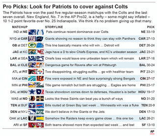 NFL PICKS WK 5