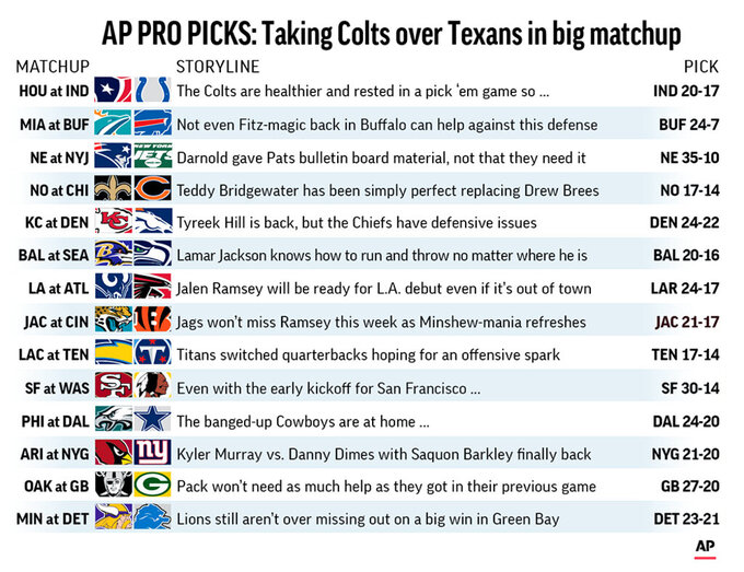 Graphic shows NFL team matchups and predicts the winners in Week 7 action; 3c x 4 1/8 inches; 146 mm x 104 mm;