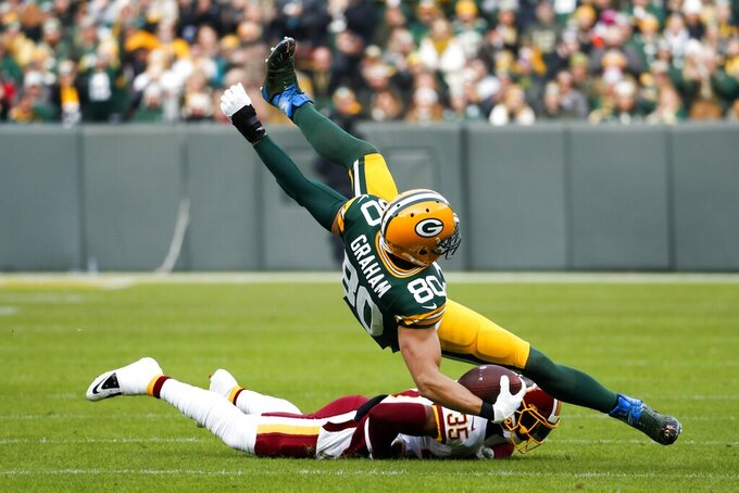 Green Bay Packers' Jimmy Graham is stopped by Washington Redskins' Montae Nicholson after a catch during the first half of an NFL football game Sunday, Dec. 8, 2019, in Green Bay, Wis. (AP Photo/Matt Ludtke)