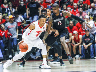 San Diego St New Mexico Basketball