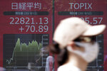 A woman walks past an electronic stock board showing Japan's Nikkei 225 index at a securities firm in Tokyo Wednesday, Aug. 12, 2020. Shares were mostly lower in Asia on Wednesday after Wall Street pumped the brakes on its recent rally. (AP Photo/Eugene Hoshiko)