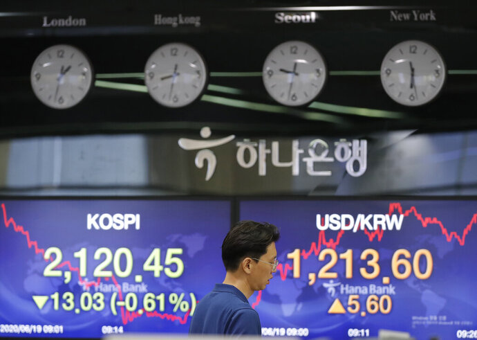 A currency trader walks by the screens showing the Korea Composite Stock Price Index (KOSPI), left, and the foreign exchange rate between U.S. dollar and South Korean won at the foreign exchange dealing room in Seoul, South Korea, Friday, June 19, 2020. Asian stock markets were mixed Friday after Wall Street closed little-changed amid as optimism about a possible global economic recovery was tempered by concern over rising coronavirus infections. (AP Photo/Lee Jin-man)