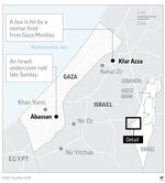 Thousands of mourners in the Gaza Strip have buried seven Palestinian militants killed in an Israeli incursion into the territory.