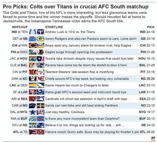 NFL PICKS WK 17