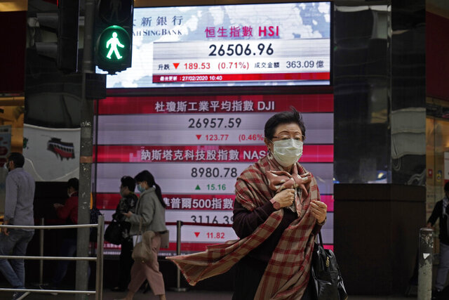 FILE - In this Feb. 27, 2020, file photo, a woman walks past an electronic board showing Hong Kong share index outside a local bank in Hong Kong. Asian shares are mixed Tuesday, April 28, as governments inch toward letting businesses reopen and central banks step in to provide cash to economies. (AP Photo/Kin Cheung, File)