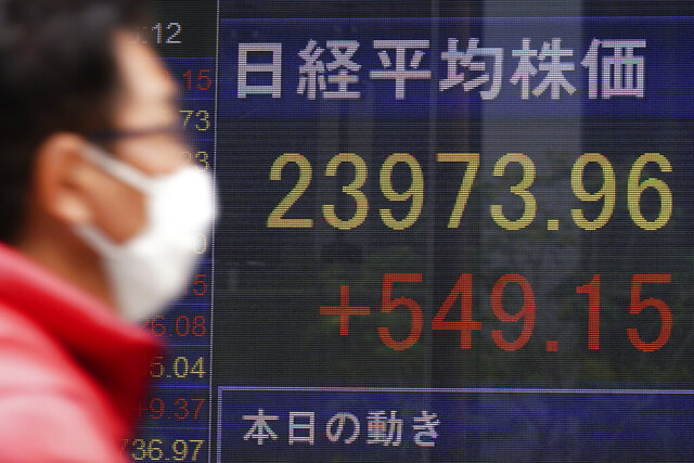 A man walks past an electronic stock board showing Japan's Nikkei 225 index at a securities firm in Tokyo Friday, Dec. 13, 2019. Shares likewise jumped Friday in Asia following fresh all-time highs overnight on Wall Street spurred by optimism that the U.S. and China are close to reaching a deal to end their costly trade war. (AP Photo/Eugene Hoshiko)