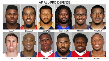 All-Pro Team Football