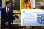 """FILE - In this Thursday, May 28, 2020 file photo, Neil Jacobs, assistant Secretary of Commerce for Environmental Observation and Prediction, stands next to a chart during a briefing with President Donald Trump on the 2020 hurricane season in the Oval Office of the White House in Washington. A report from the National Academy of Public Administration released on Monday, June 15, 2020 says that NOAA's acting chief Jacobs and its then-communications director, Julie Kay Roberts, twice breached the agency's rules designed to protect scientists and their work from political interference, putting out a press statement that """"did not follow NOAA's normal proves and appear to be the result of strong external pressure."""" (AP Photo/Evan Vucci)"""