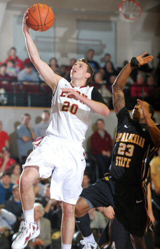 Appalachian St Elon Basketball