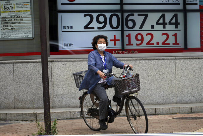 A woman wearing a protective mask rides a bicycle in front of an electronic stock board showing Japan's Nikkei 225 index at a securities firm Friday, June 25, 2021, in Tokyo. Asian shares are rising, buoyed by the rally on Wall Street that came after President Joe Biden announced a bipartisan deal on infrastructure spending. (AP Photo/Eugene Hoshiko)